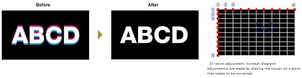 JVC Pixel Adjust Function